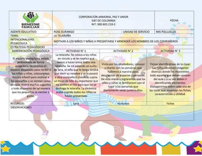 Formato de planeación pedagógica