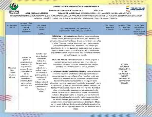 Formato de Planeación Pedagógica para CDI